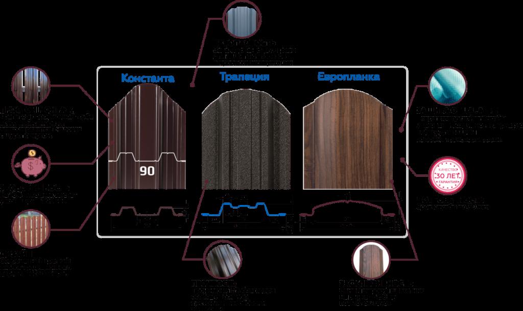Заборы из штакетника
